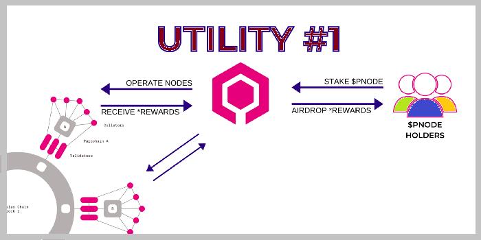 Pinknode Utility 11