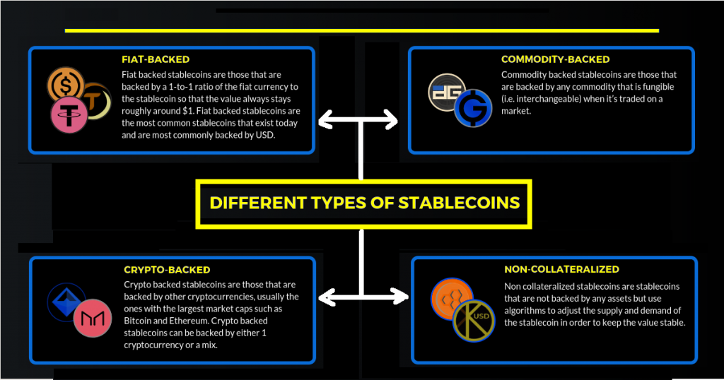 Stable Coin TypeS 2