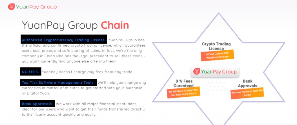 Yuan Pay Group Nagri 4