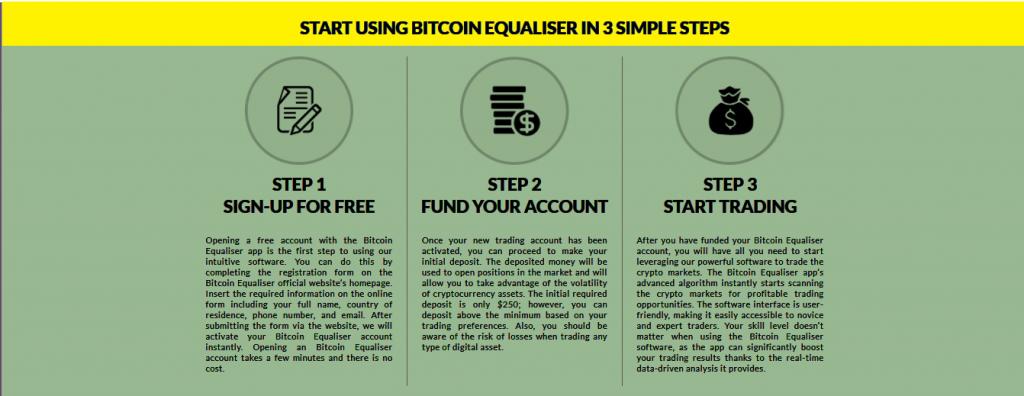 Bitcoin Equaliser Nagri 2