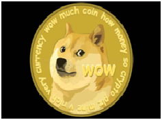 Dogecoin Image Ngri